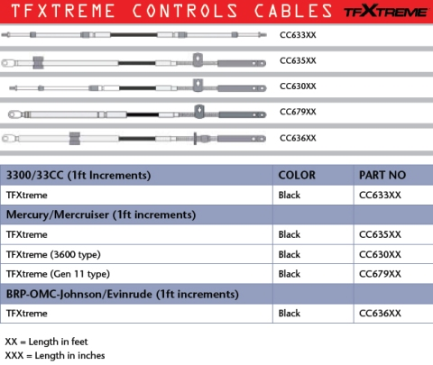 TFXTREME Control Cables at Go2marine